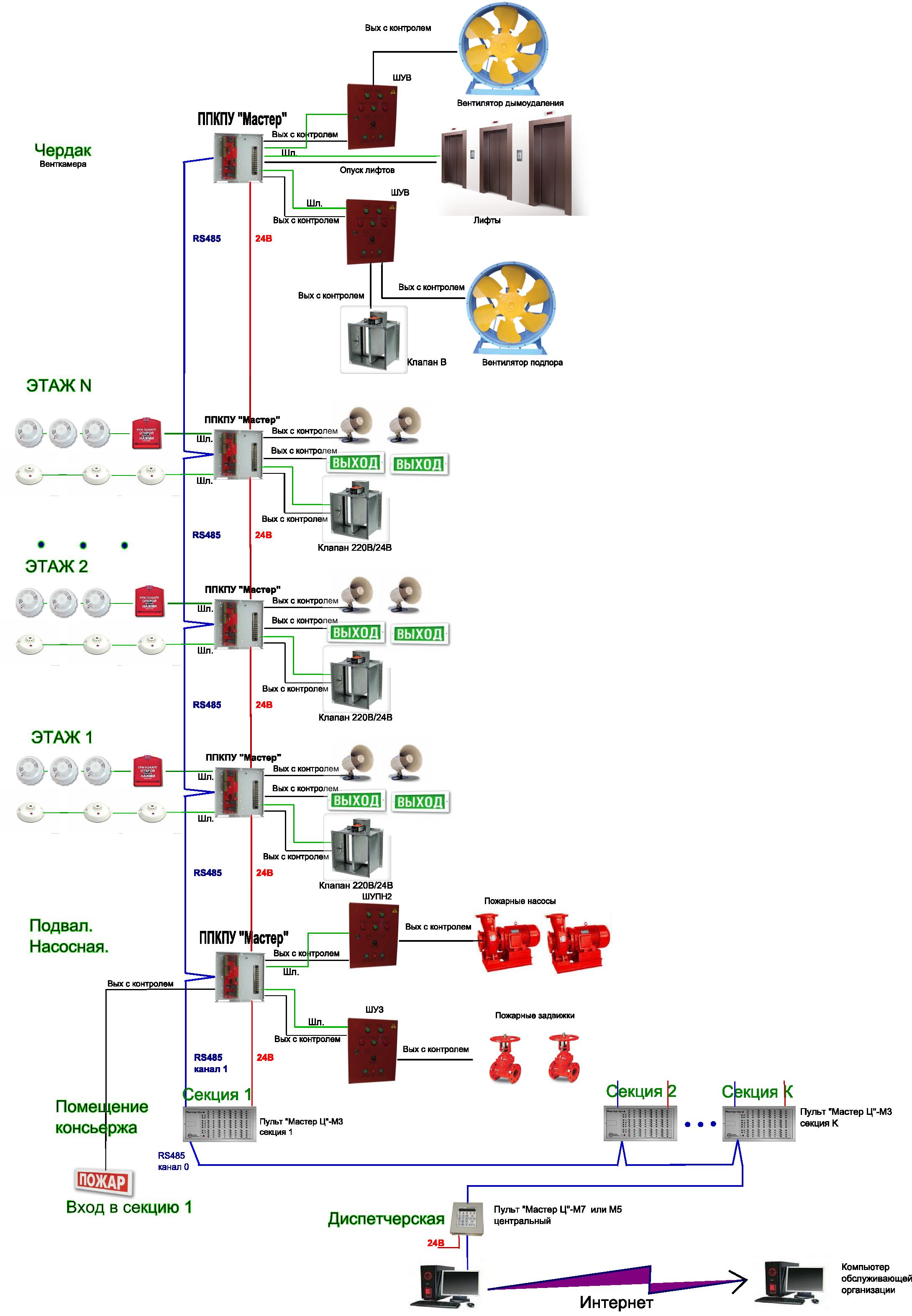 система Мастер