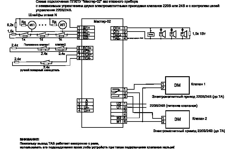 Мастер-02 два ЭМ 1